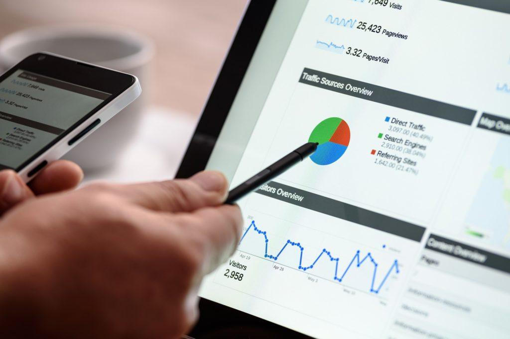 segmentación en Google Partner