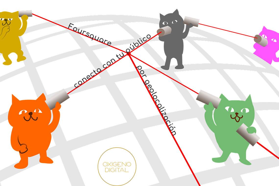 Foursquare es una red social para empresas por geolocalización