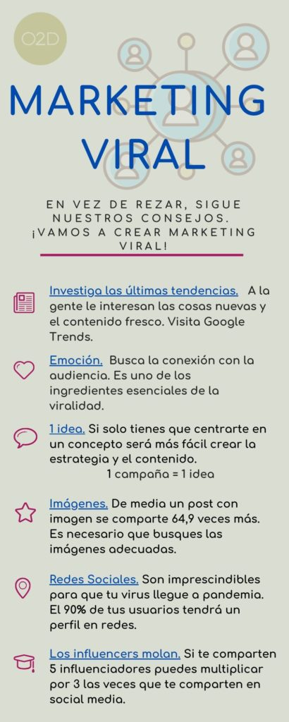 marketing viral y sus elementos