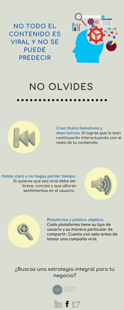 infografía con elementos del marketing viral