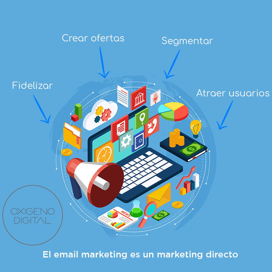 Beneficios del email marketing para os negocios y marcas