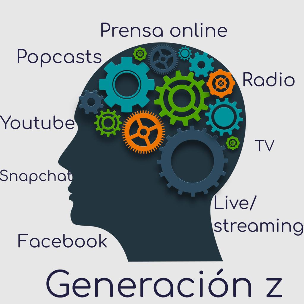qué consume la generación z