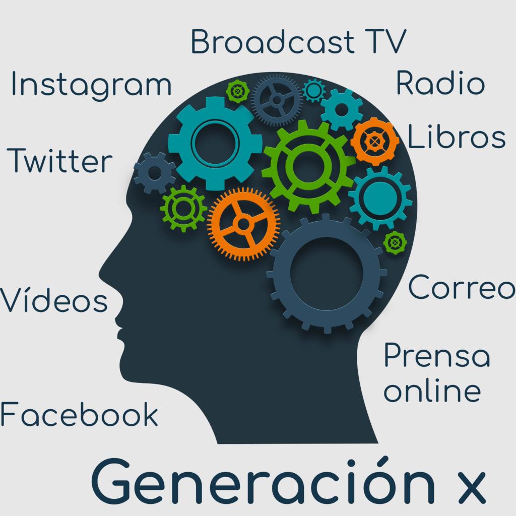 Qué consume la generación x